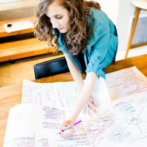 mind-mapping for entrepreneurs